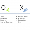 Connecting X's and O's to UX at the Qualtrics Summit